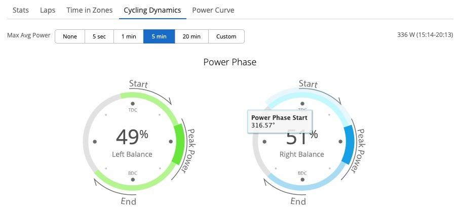 Garmin Connect Fase de Potencia