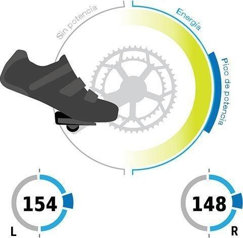 Dinámica de Ciclismo Fase de Potencia